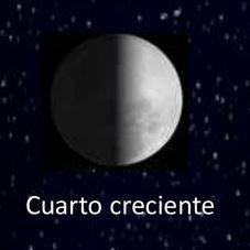 Especial Horóscopo lunar: Cómo las fases lunares afectan a ...