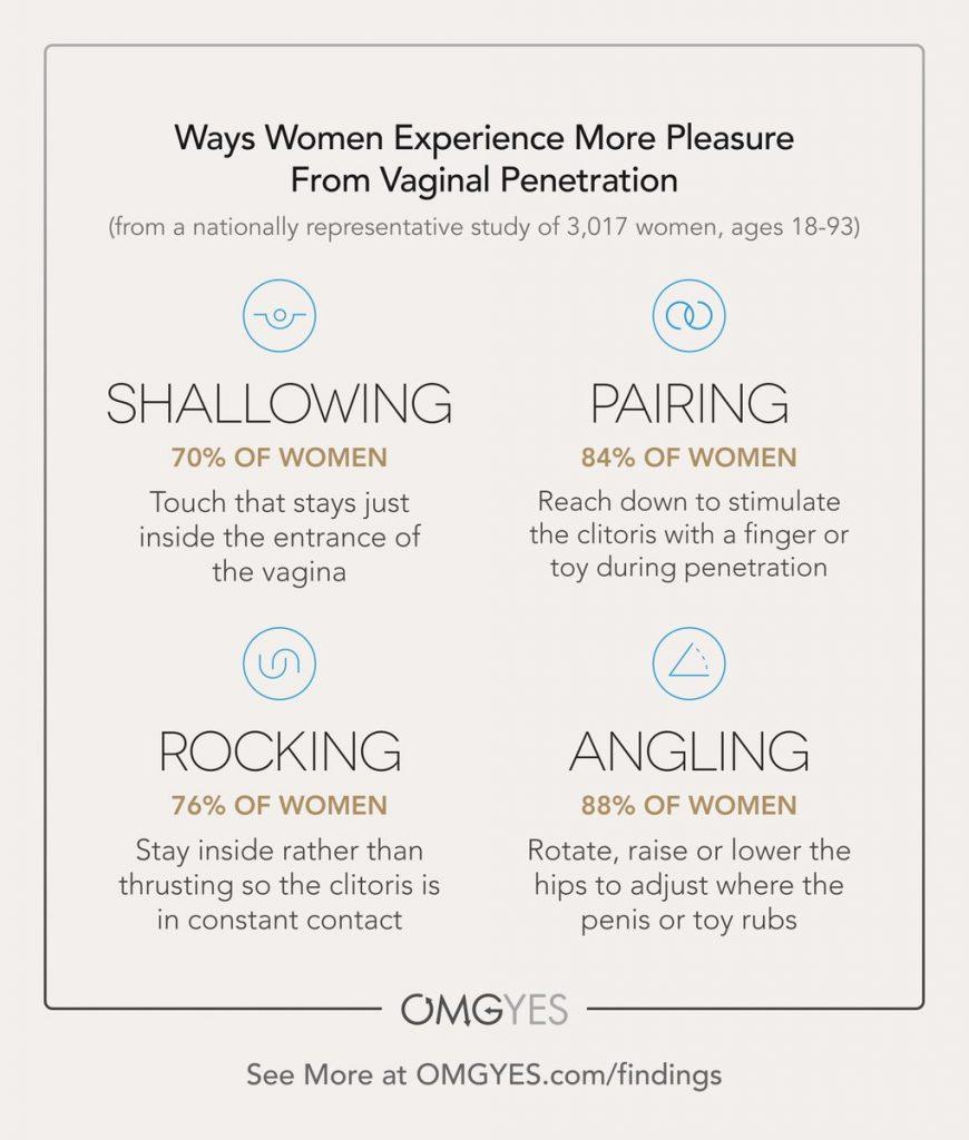 Técnicas Placer Sexual En Las Mujeres